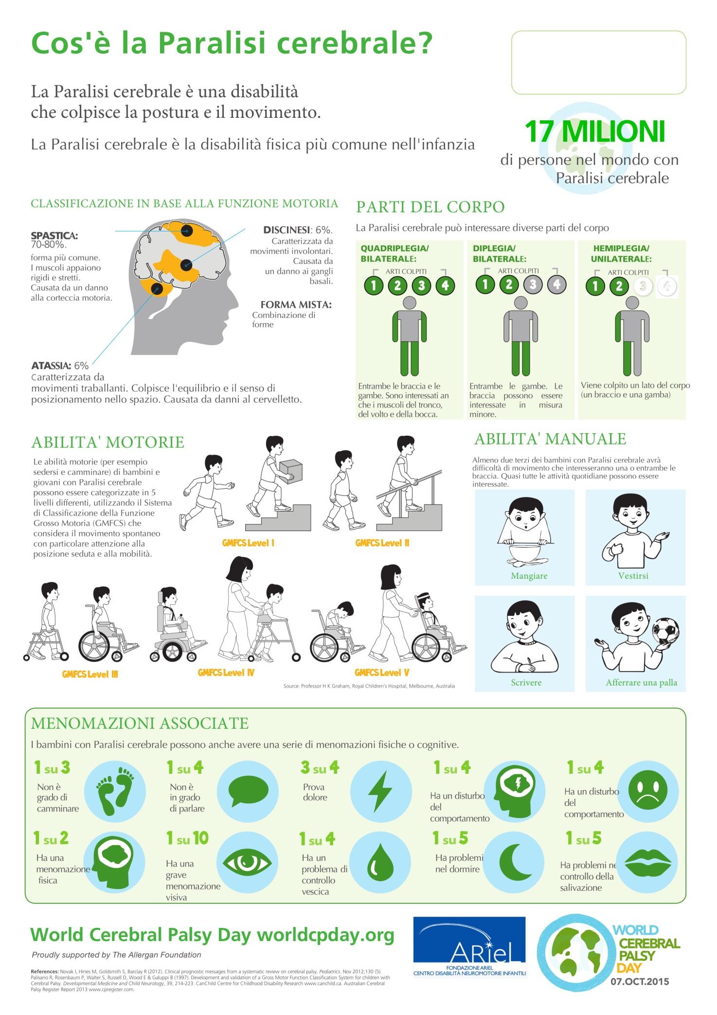 Cause Sanitarie – Risarcimento Danni Paralisi Cerebrale Infantile
