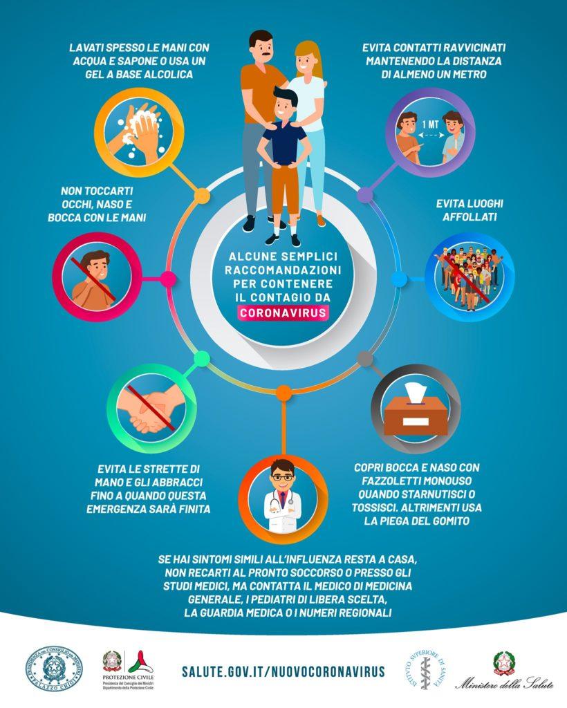 raccomandazioni Coronavirus